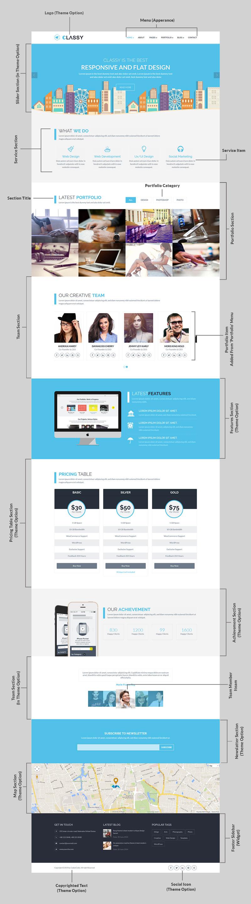 classy-layout